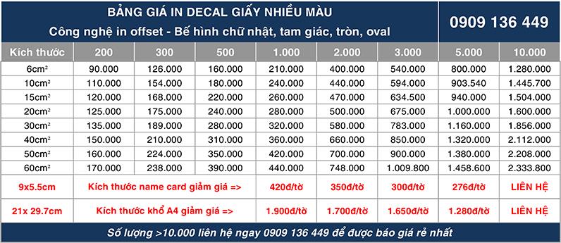 Bảng giá in decal giấy giá rẻ nhất
